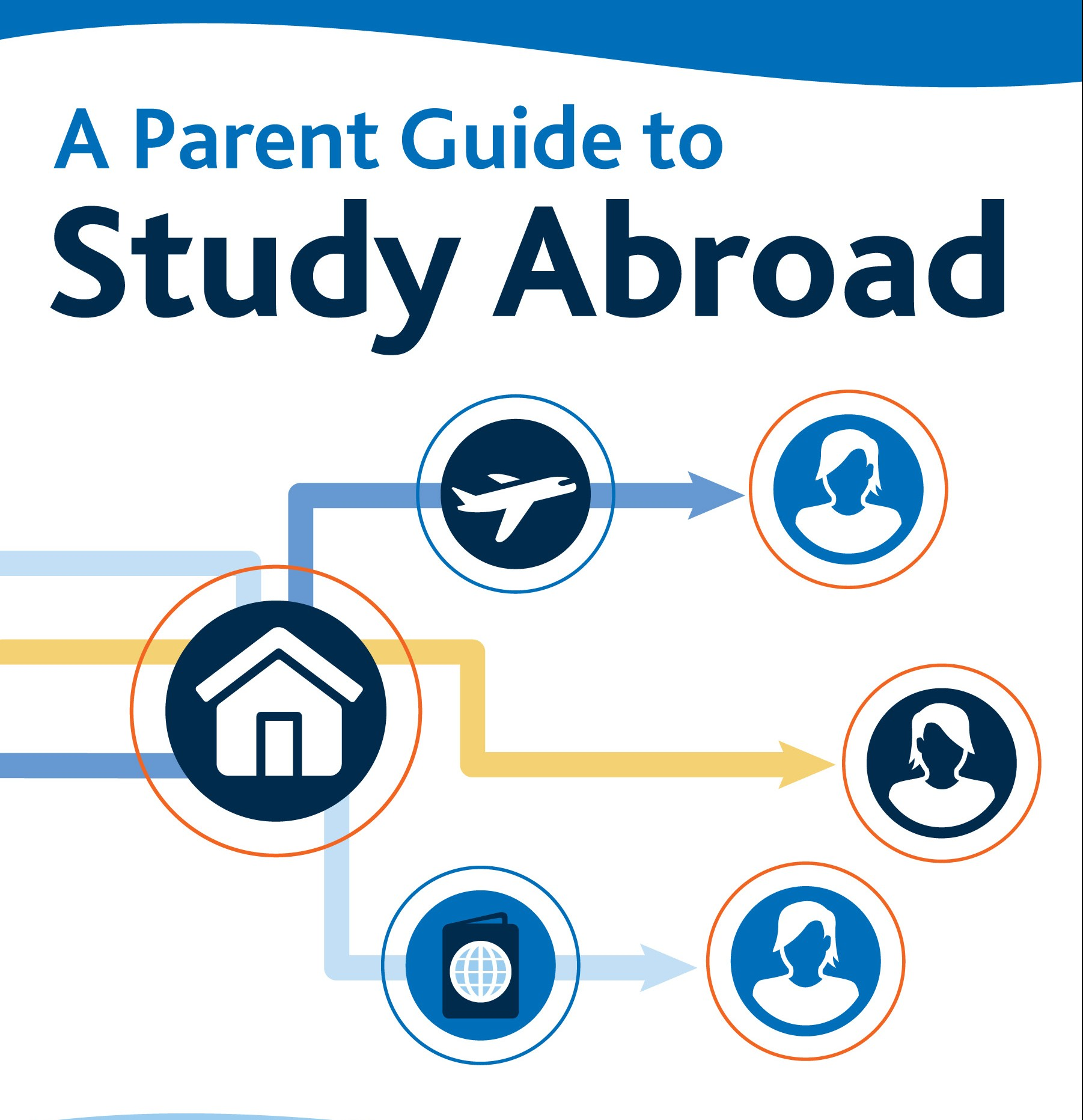 A Parent Guide to Study Abroad cover